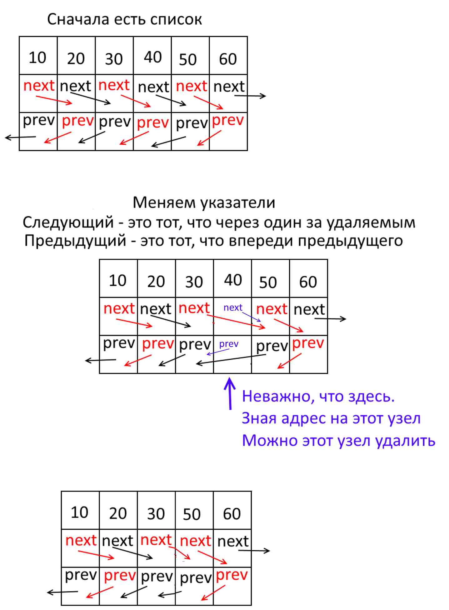 Динамические массивы с - 1 динамические массивы с - 5ca7